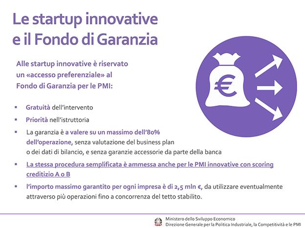fondo garanzia pmi startup