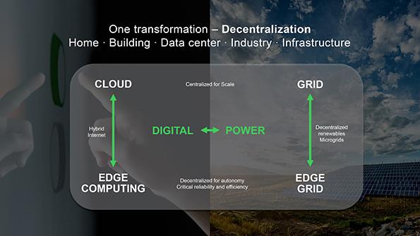 reti edge Schneider Electric