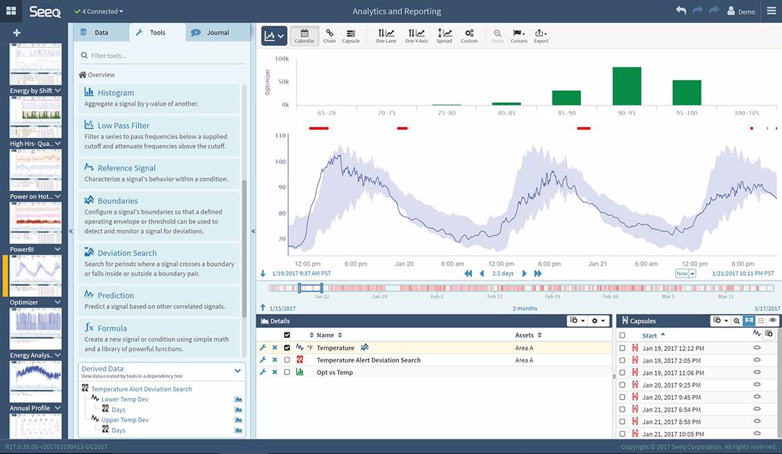 analisi avanzata dati IIoT Seeq