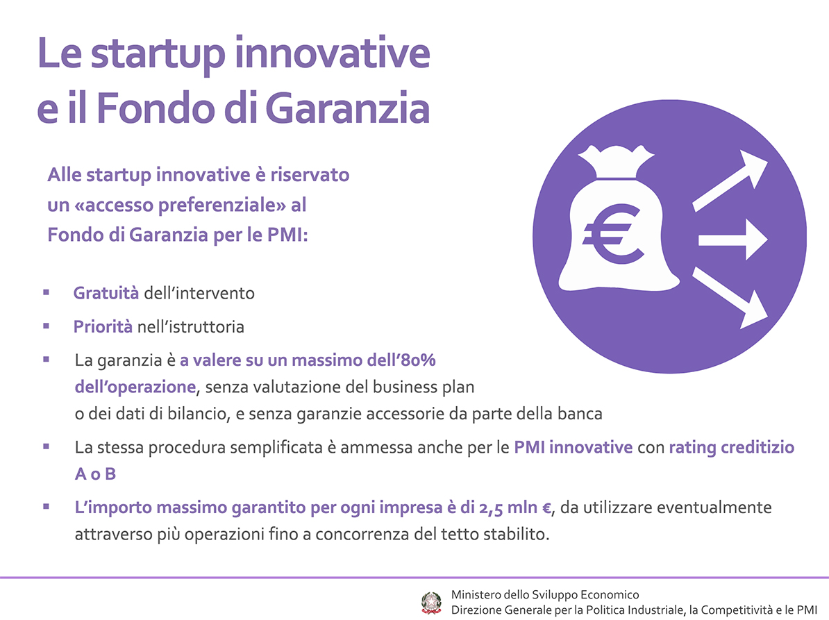 Fondo di Garanzia PMI Startup