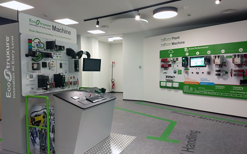 Innovation Hub Schneider Electric Bologna
