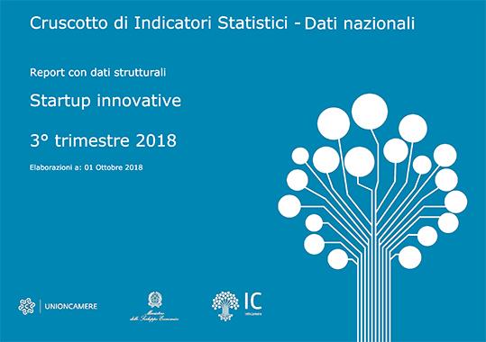 startup Italia report Mise Infocamere