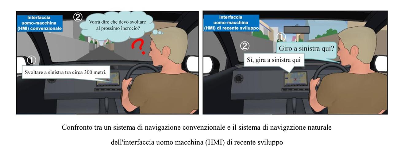 navigazione mobilità intelligente HMI Mitsubishi