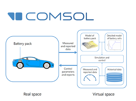 Comsol-webinar-digital-twin