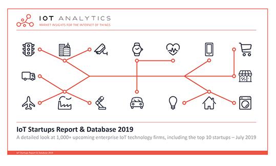 IoT startup report 2019 IoT Analytics