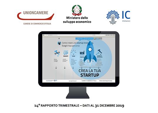 startup innovative costituzione online