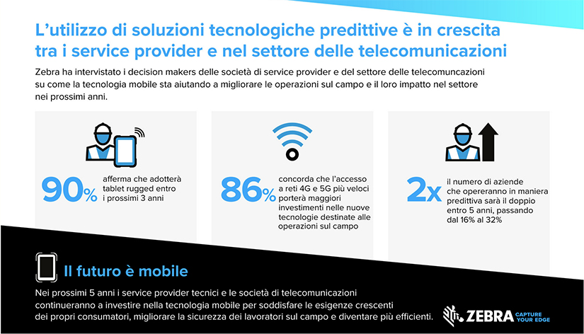 Zebra Technologies field service mobile