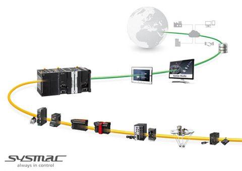Omron simulazione 3D integrata Sysmac Studio