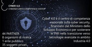Cyber 4.0 competence center Tecnopolo Roma Cybersecurity